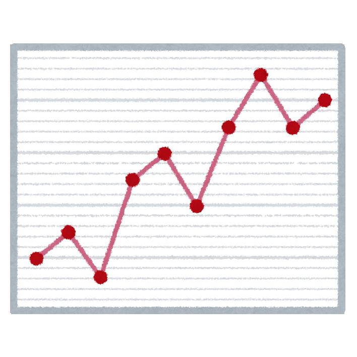 人生の折れ線グラフ